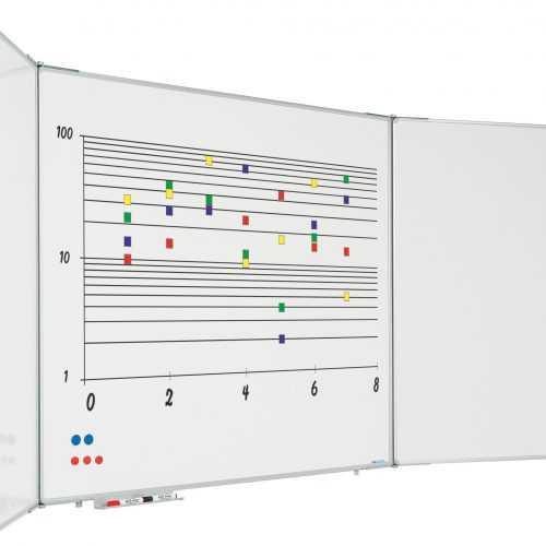 Többfelületű mágnestábla, kihajtható whiteboard
